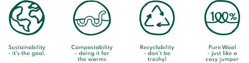 Woolpack's sustainability, compostability and Recyclability