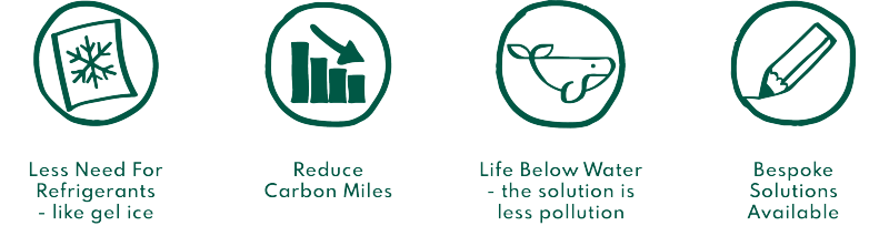Woolpack reduce carbon miles